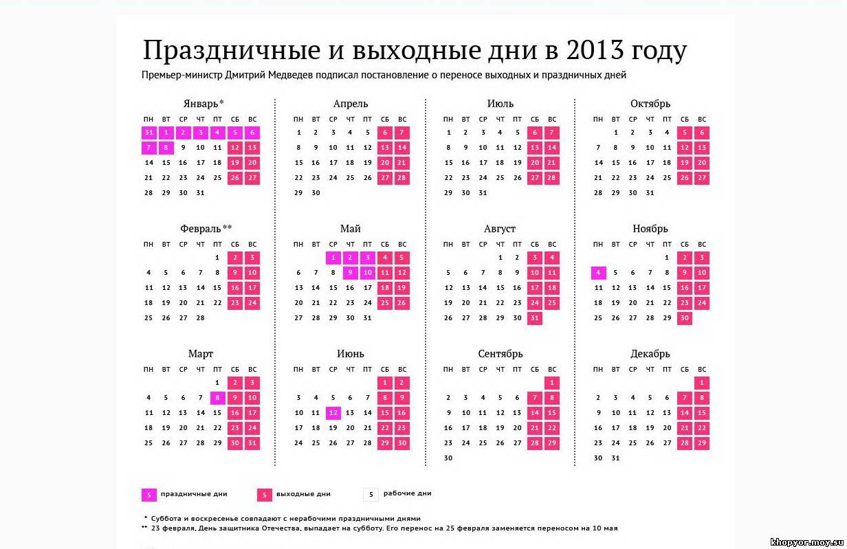 Праздничные и выходные дни в 2013 году, полный календарь выходных дней.  Закрыть.