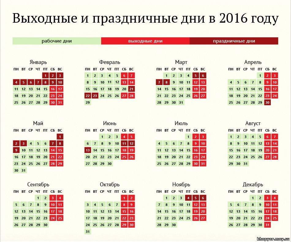 с какого года в россии 23 февраля считается нерабочим днем нет
