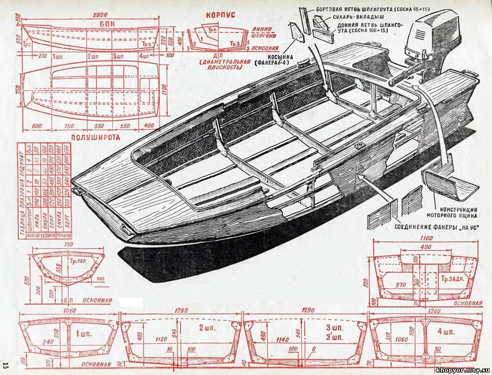 проект лодок из фанеры